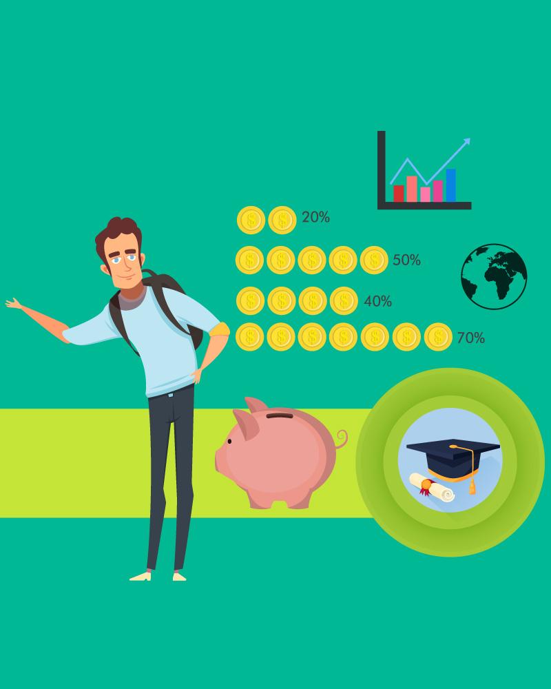 Imagen de la temática Educación financiera y calidad de vida